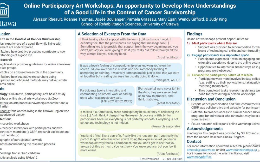 Online participatory art workshops – conference presentation